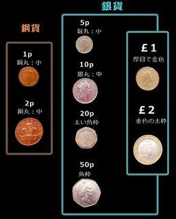 イギリス 通貨.jpg